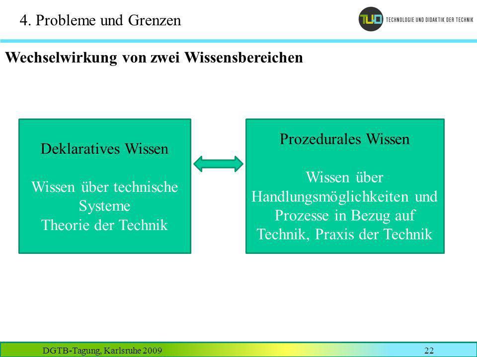 DGTB-Tagung, Karlsruhe 200922 4. Probleme und Grenzen Wechselwirkung von zwei Wissensbereichen Deklaratives Wissen Wissen über technische Systeme Theo