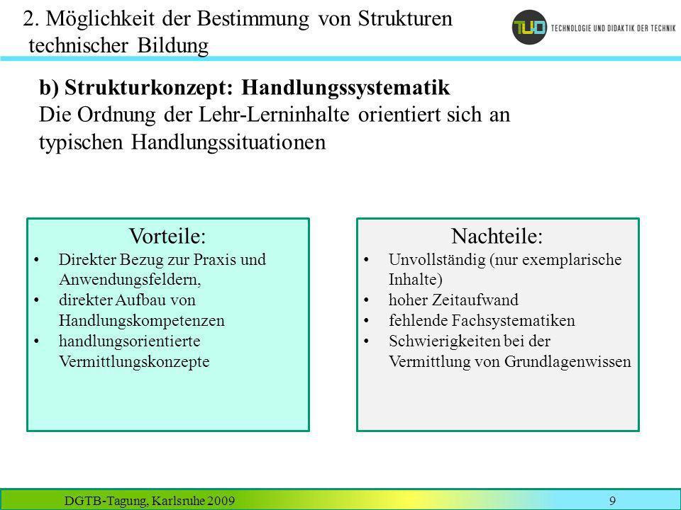 DGTB-Tagung, Karlsruhe 20099 2. Möglichkeit der Bestimmung von Strukturen technischer Bildung b) Strukturkonzept: Handlungssystematik Die Ordnung der