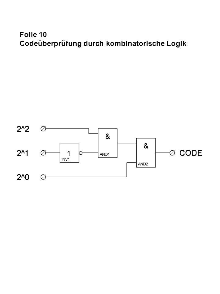 Folie 10 Codeüberprüfung durch kombinatorische Logik