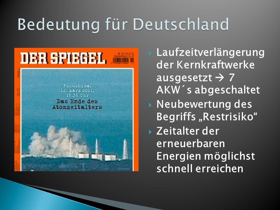 Laufzeitverlängerung der Kernkraftwerke ausgesetzt 7 AKW´s abgeschaltet Neubewertung des Begriffs Restrisiko Zeitalter der erneuerbaren Energien möglichst schnell erreichen