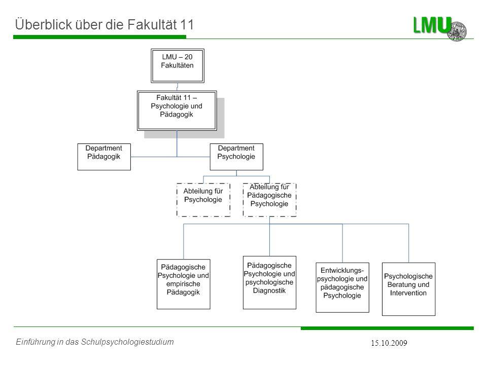 Einführung in das Schulpsychologiestudium 15.10.2009 Pädagogische Psychologie und empirische Pädagogik: Leitung: Prof.