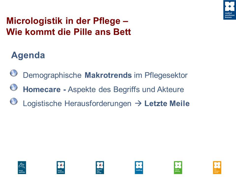 Demographische Makrotrends im Pflegesektor Homecare - Aspekte des Begriffs und Akteure Logistische Herausforderungen Letzte Meile Agenda Micrologistik