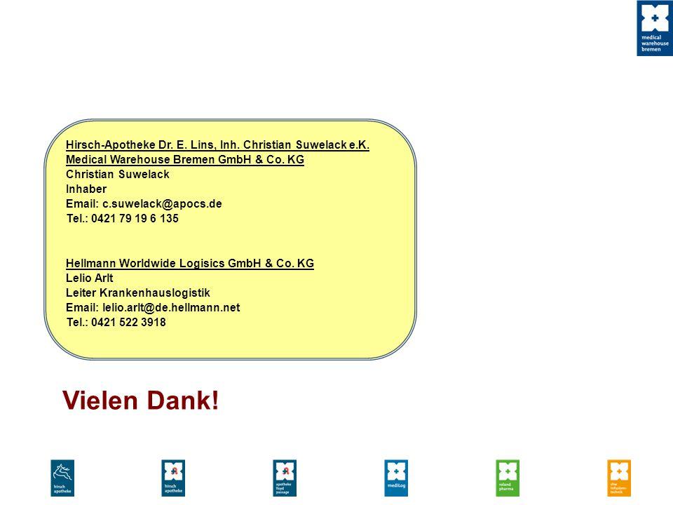 Hirsch-Apotheke Dr. E. Lins, Inh. Christian Suwelack e.K. Medical Warehouse Bremen GmbH & Co. KG Christian Suwelack Inhaber Email: c.suwelack@apocs.de