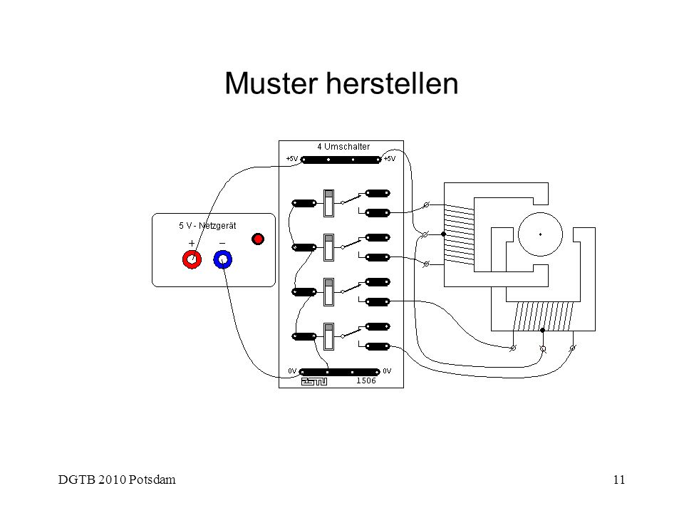 DGTB 2010 Potsdam11 Muster herstellen