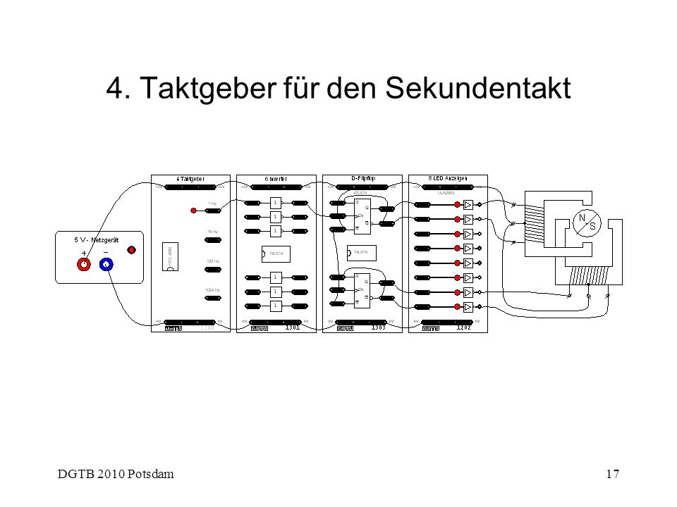 DGTB 2010 Potsdam17 4. Taktgeber für den Sekundentakt