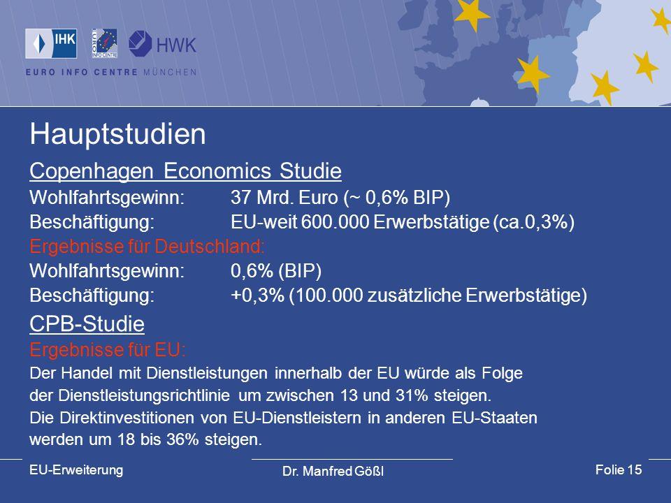 Dr. Manfred Gößl EU-ErweiterungFolie 15 Hauptstudien Copenhagen Economics Studie Wohlfahrtsgewinn: 37 Mrd. Euro (~ 0,6% BIP) Beschäftigung: EU-weit 60