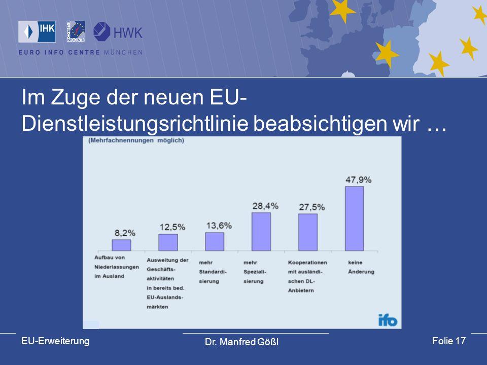 Dr. Manfred Gößl EU-ErweiterungFolie 17 Im Zuge der neuen EU- Dienstleistungsrichtlinie beabsichtigen wir …