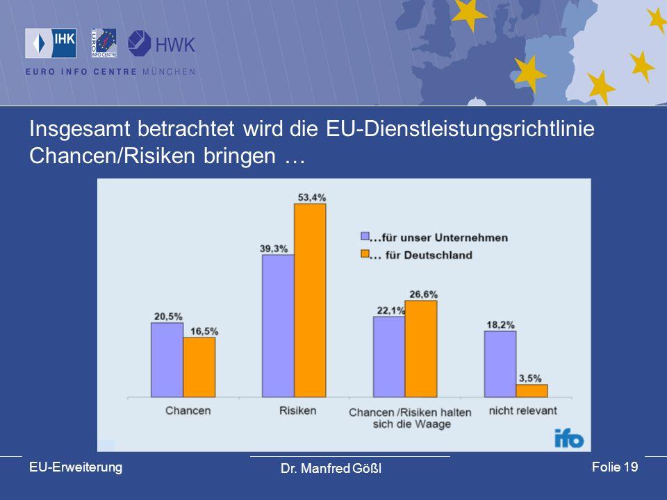 Dr. Manfred Gößl EU-ErweiterungFolie 19 Insgesamt betrachtet wird die EU-Dienstleistungsrichtlinie Chancen/Risiken bringen …