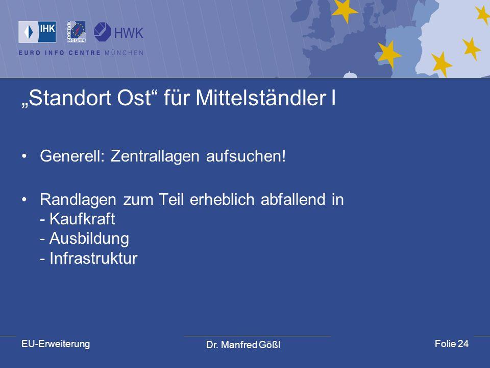 Dr. Manfred Gößl EU-ErweiterungFolie 24 Standort Ost für Mittelständler I Generell: Zentrallagen aufsuchen! Randlagen zum Teil erheblich abfallend in