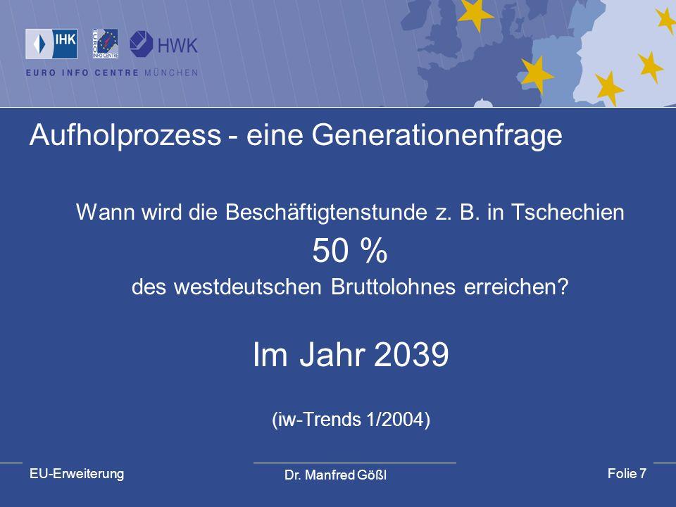 Dr. Manfred Gößl EU-ErweiterungFolie 7 Aufholprozess - eine Generationenfrage Wann wird die Beschäftigtenstunde z. B. in Tschechien 50 % des westdeuts