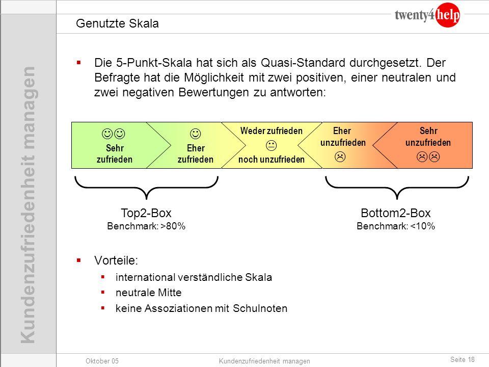 Oktober 05Kundenzufriedenheit managen Seite 18 Genutzte Skala Die 5-Punkt-Skala hat sich als Quasi-Standard durchgesetzt. Der Befragte hat die Möglich