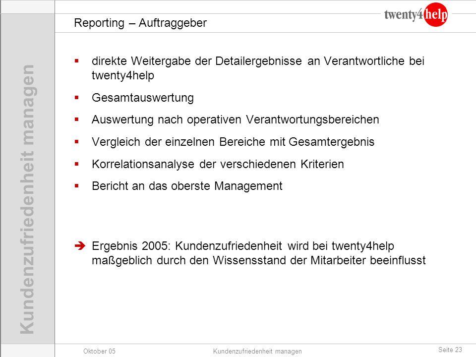 Oktober 05Kundenzufriedenheit managen Seite 23 direkte Weitergabe der Detailergebnisse an Verantwortliche bei twenty4help Gesamtauswertung Auswertung