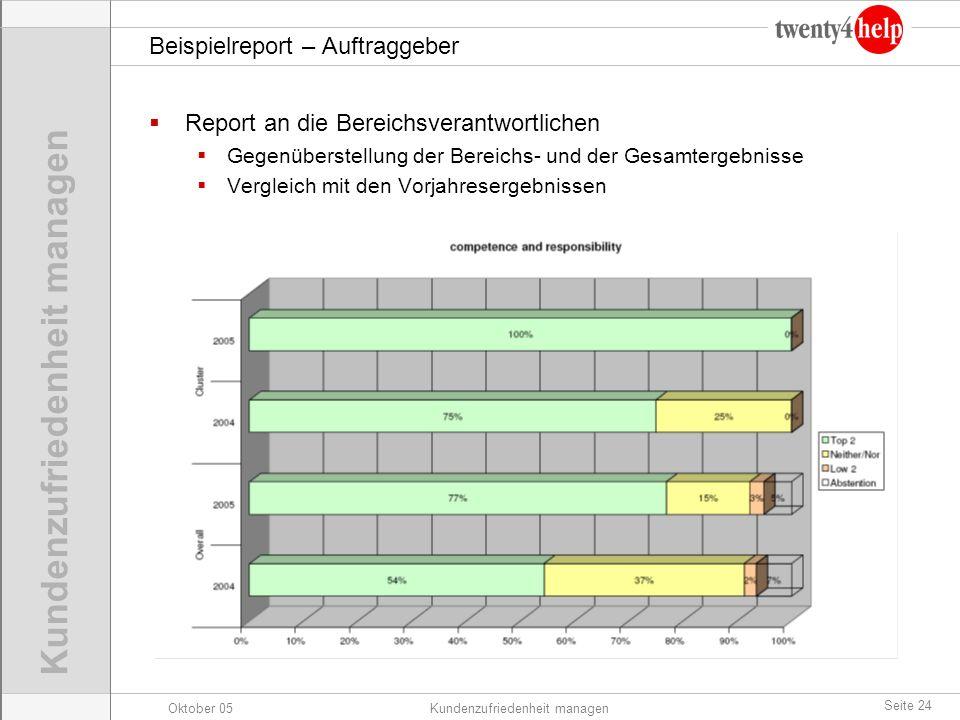 Oktober 05Kundenzufriedenheit managen Seite 24 Beispielreport – Auftraggeber Report an die Bereichsverantwortlichen Gegenüberstellung der Bereichs- un