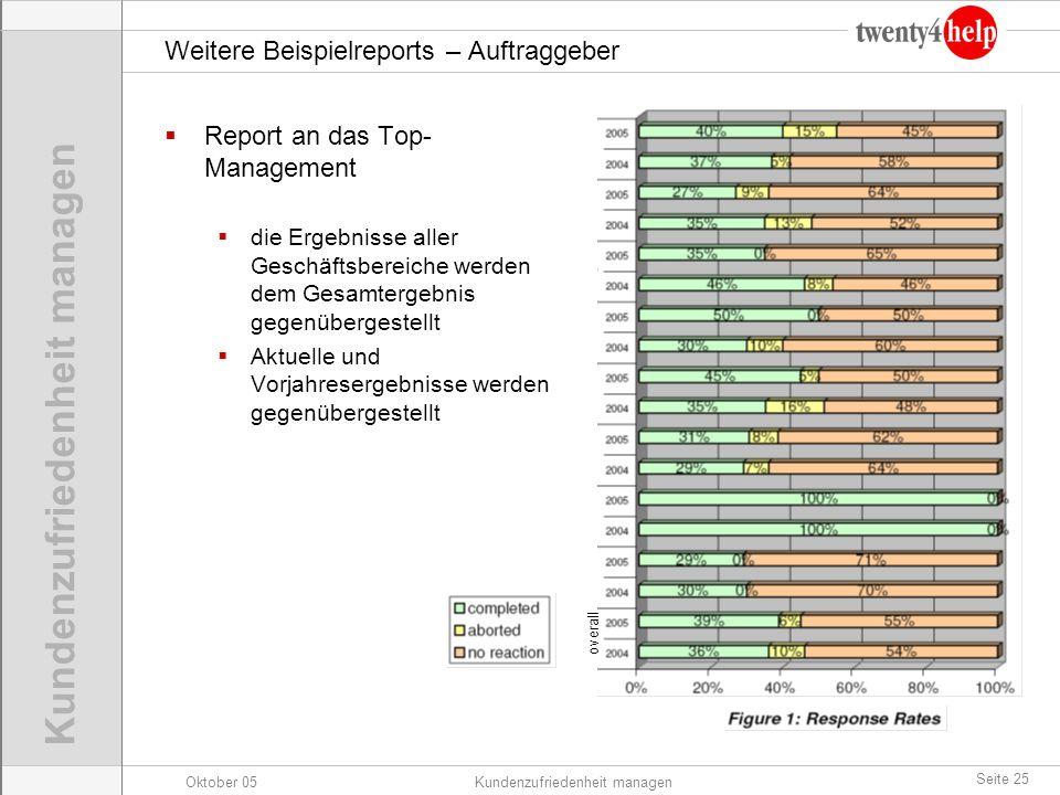 Oktober 05Kundenzufriedenheit managen Seite 25 Weitere Beispielreports – Auftraggeber Report an das Top- Management die Ergebnisse aller Geschäftsbere