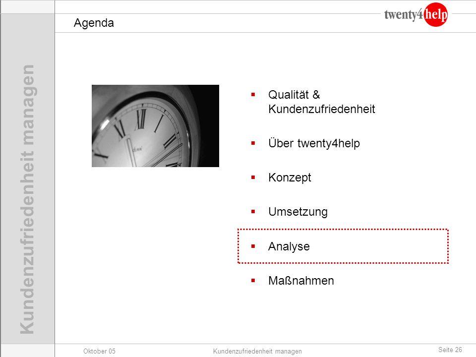 Oktober 05Kundenzufriedenheit managen Seite 26 Agenda Qualität & Kundenzufriedenheit Über twenty4help Konzept Umsetzung Analyse Maßnahmen