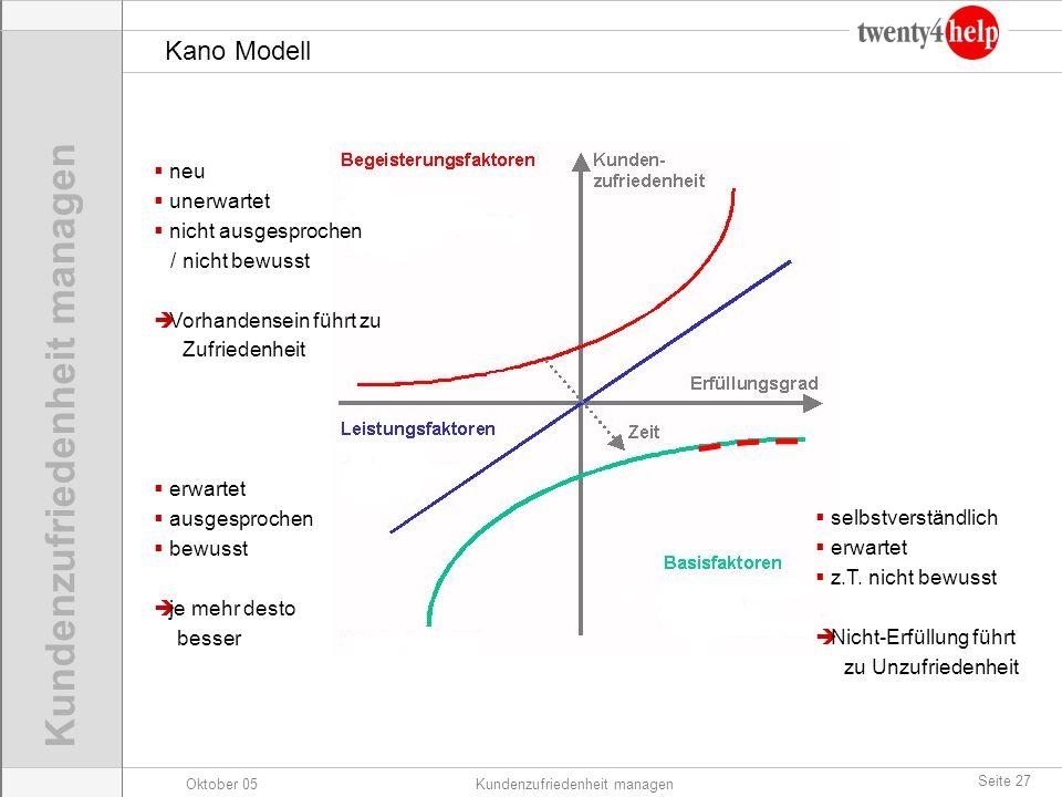 Oktober 05Kundenzufriedenheit managen Seite 27 Kano Modell neu unerwartet nicht ausgesprochen / nicht bewusst Vorhandensein führt zu Zufriedenheit erw