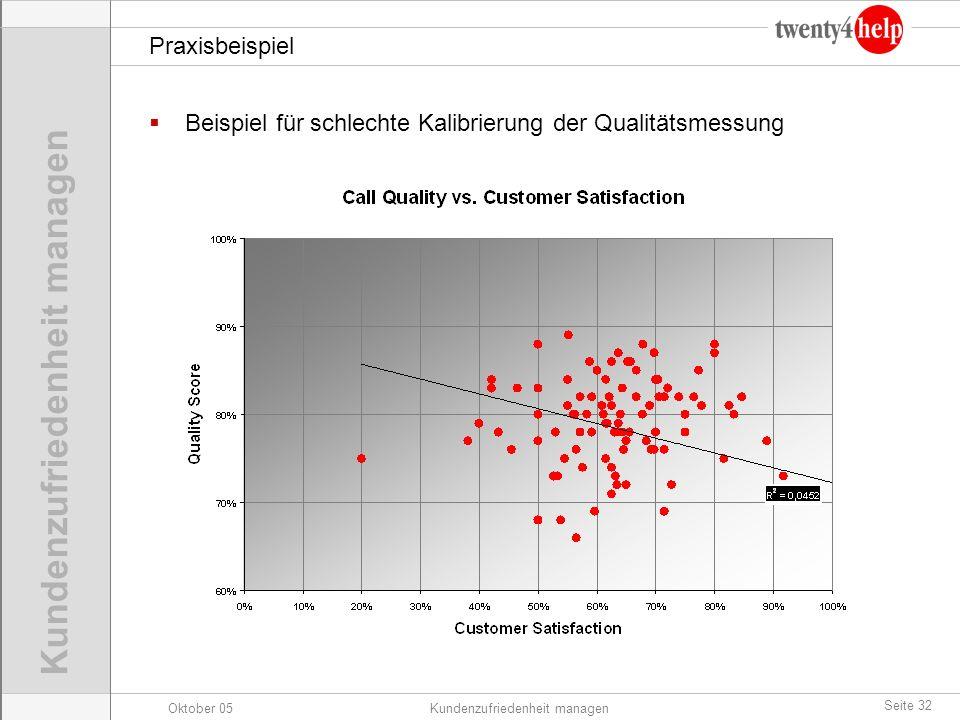 Oktober 05Kundenzufriedenheit managen Seite 32 Praxisbeispiel Beispiel für schlechte Kalibrierung der Qualitätsmessung