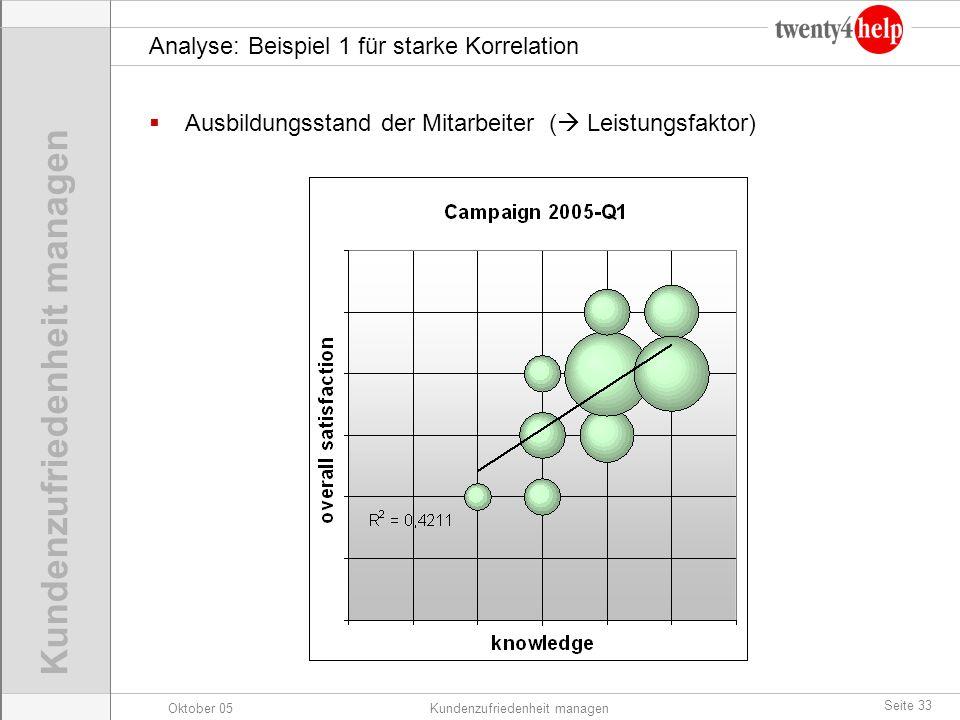 Oktober 05Kundenzufriedenheit managen Seite 33 Analyse: Beispiel 1 für starke Korrelation Ausbildungsstand der Mitarbeiter ( Leistungsfaktor)