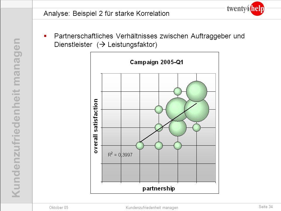 Oktober 05Kundenzufriedenheit managen Seite 34 Analyse: Beispiel 2 für starke Korrelation Partnerschaftliches Verhältnisses zwischen Auftraggeber und