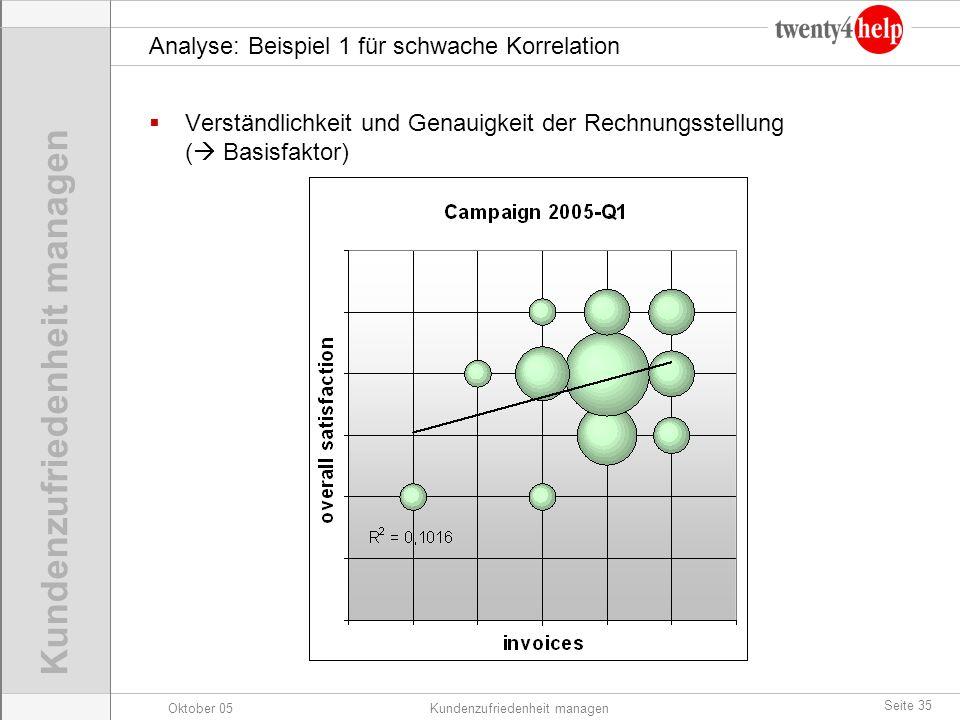 Oktober 05Kundenzufriedenheit managen Seite 35 Analyse: Beispiel 1 für schwache Korrelation Verständlichkeit und Genauigkeit der Rechnungsstellung ( B