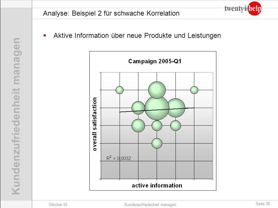 Oktober 05Kundenzufriedenheit managen Seite 36 Analyse: Beispiel 2 für schwache Korrelation Aktive Information über neue Produkte und Leistungen