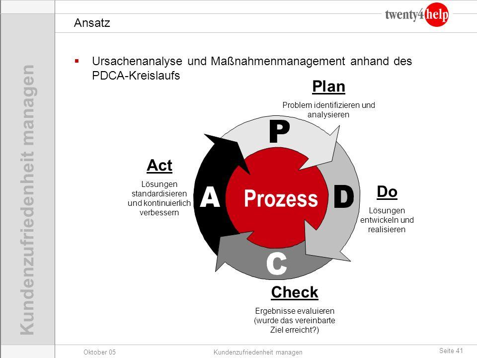 Oktober 05Kundenzufriedenheit managen Seite 41 Prozess Ansatz Ursachenanalyse und Maßnahmenmanagement anhand des PDCA-Kreislaufs Plan Problem identifi