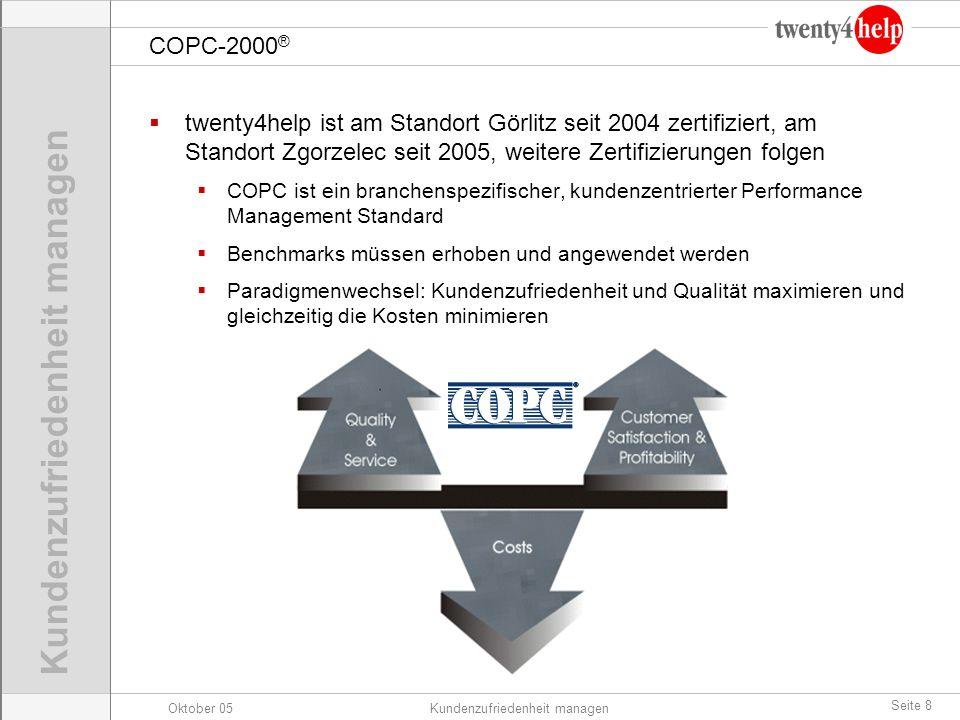 Oktober 05Kundenzufriedenheit managen Seite 8 twenty4help ist am Standort Görlitz seit 2004 zertifiziert, am Standort Zgorzelec seit 2005, weitere Zer