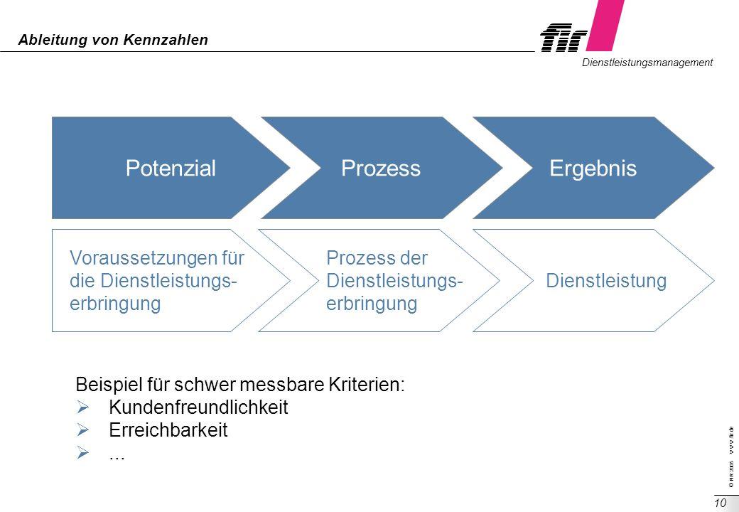 © FIR 2005 w w w.fir.de Dienstleistungsmanagement 10 Ableitung von Kennzahlen PotenzialProzessErgebnis Voraussetzungen für die Dienstleistungs- erbrin