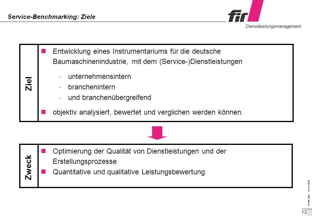 © FIR 2005 w w w.fir.de Dienstleistungsmanagement 13 Service-Benchmarking: Ziele Entwicklung eines Instrumentariums für die deutsche Baumaschinenindus