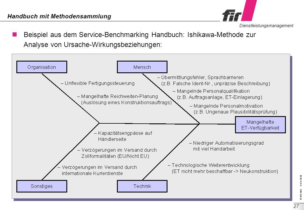 © FIR 2005 w w w.fir.de Dienstleistungsmanagement 27 Handbuch mit Methodensammlung Beispiel aus dem Service-Benchmarking Handbuch: Ishikawa-Methode zu