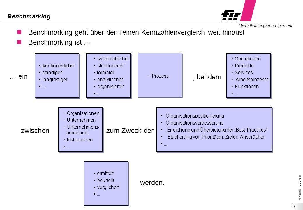 © FIR 2005 w w w.fir.de Dienstleistungsmanagement 4 Benchmarking evaluiert beurteilt verglichen... Operationen Produkte Services Arbeitsprozesse Funkt