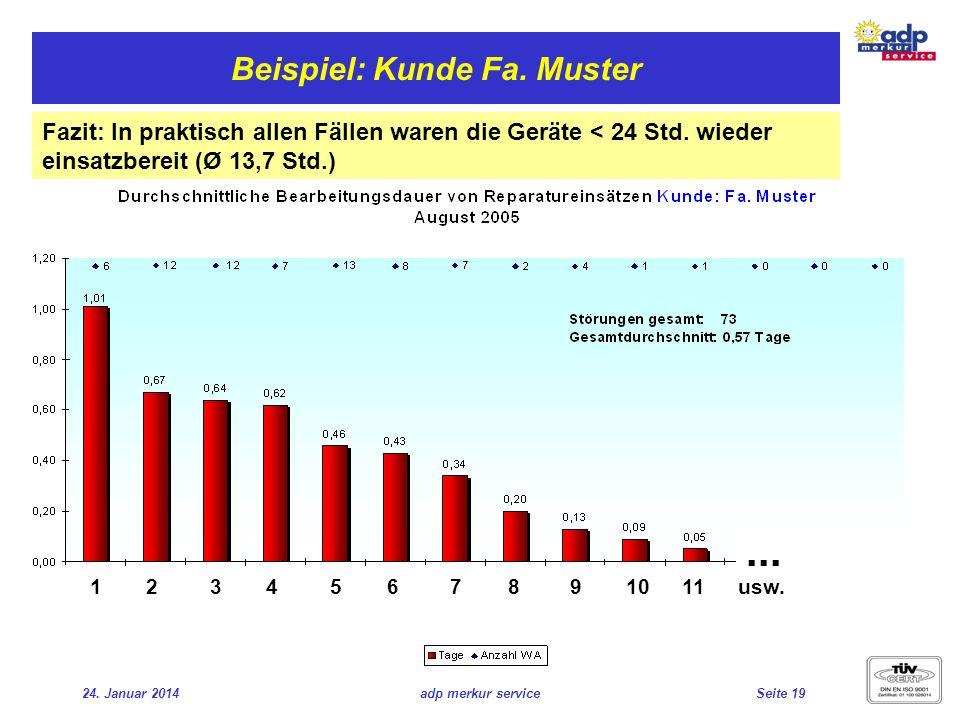 24. Januar 2014adp merkur serviceSeite 19 Beispiel: Kunde Fa. Muster Fazit: In praktisch allen Fällen waren die Geräte < 24 Std. wieder einsatzbereit