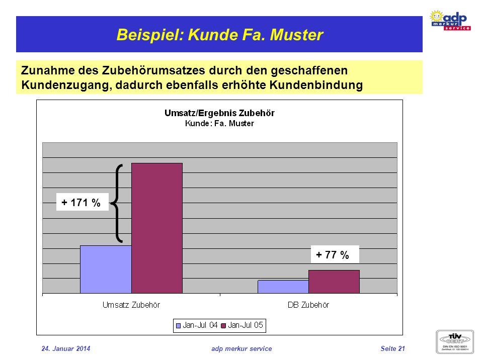 24. Januar 2014adp merkur serviceSeite 21 Beispiel: Kunde Fa. Muster Zunahme des Zubehörumsatzes durch den geschaffenen Kundenzugang, dadurch ebenfall