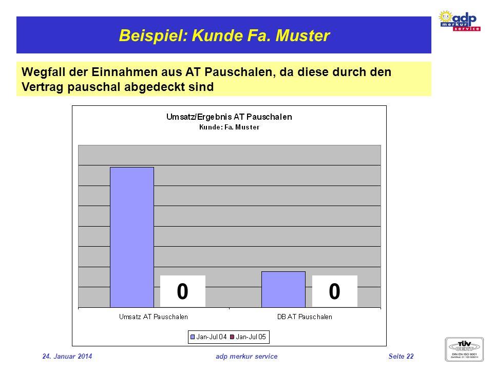 24. Januar 2014adp merkur serviceSeite 22 Beispiel: Kunde Fa. Muster Wegfall der Einnahmen aus AT Pauschalen, da diese durch den Vertrag pauschal abge
