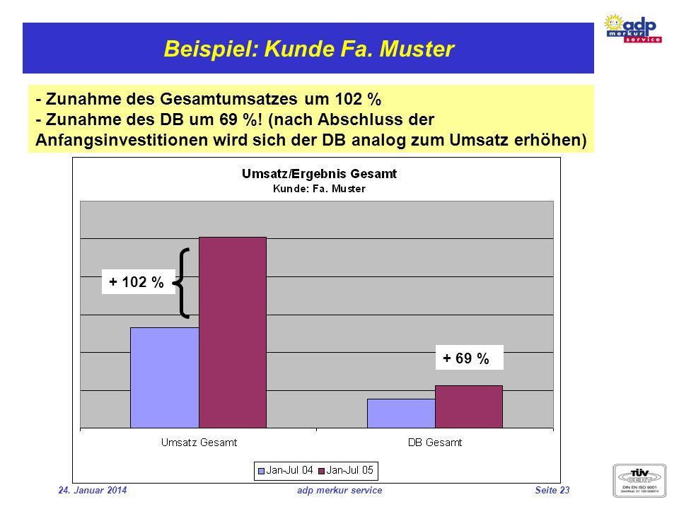 24. Januar 2014adp merkur serviceSeite 23 Beispiel: Kunde Fa. Muster - Zunahme des Gesamtumsatzes um 102 % - Zunahme des DB um 69 %! (nach Abschluss d