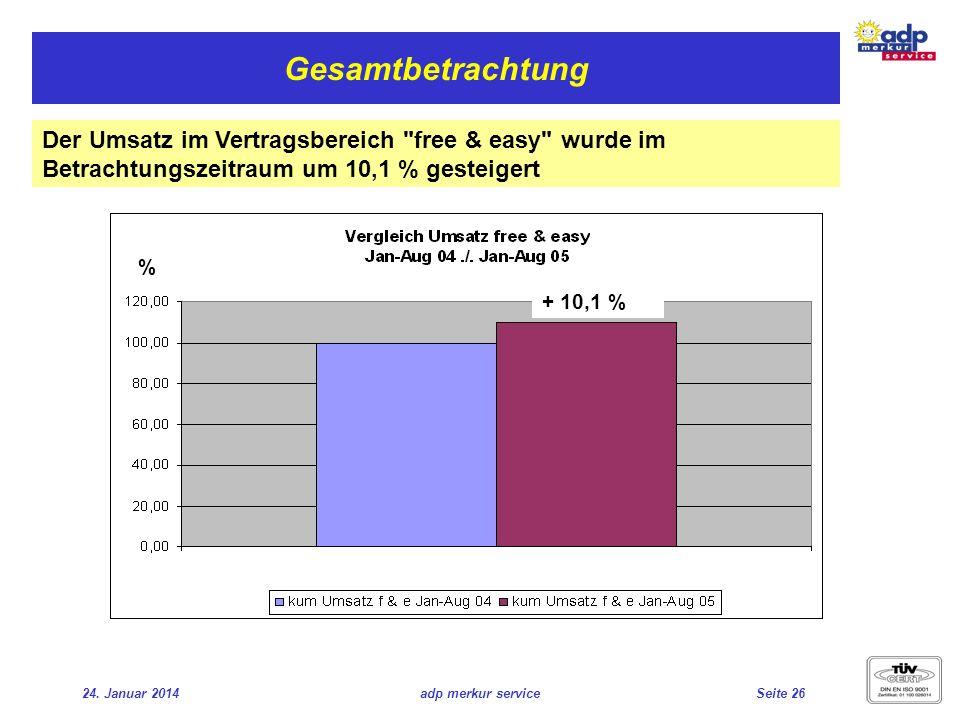 24. Januar 2014adp merkur serviceSeite 26 Gesamtbetrachtung Der Umsatz im Vertragsbereich
