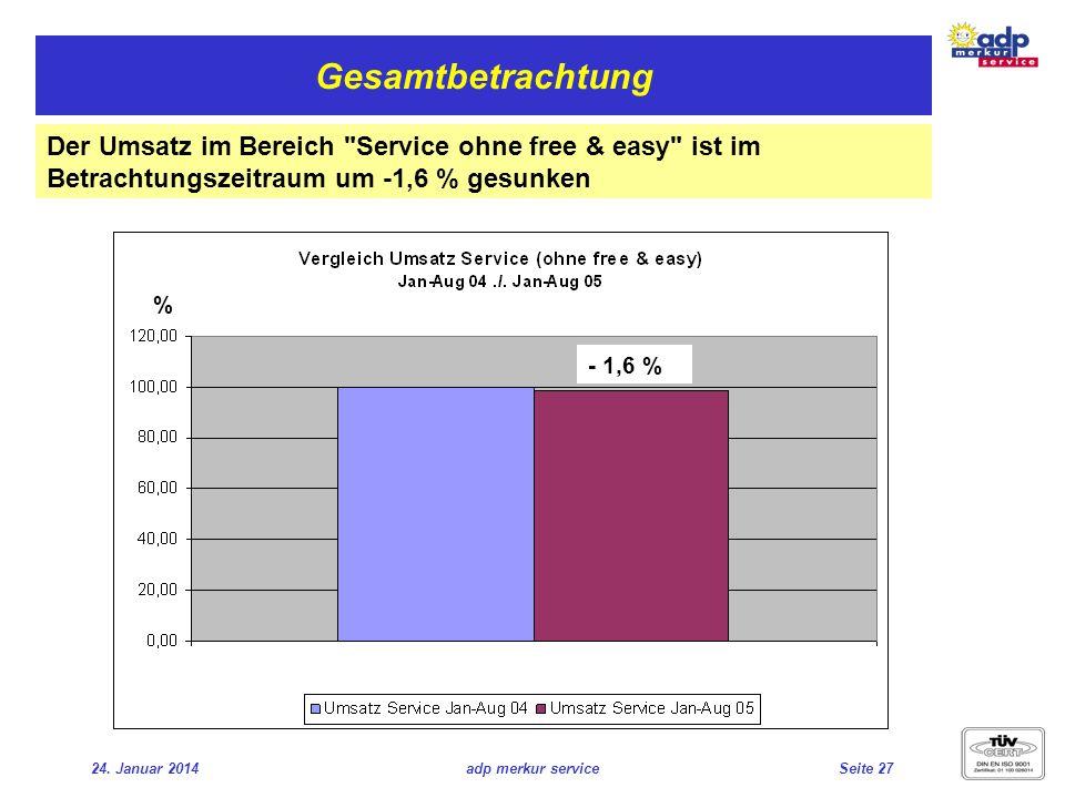 24. Januar 2014adp merkur serviceSeite 27 Gesamtbetrachtung Der Umsatz im Bereich