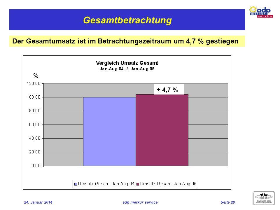 24. Januar 2014adp merkur serviceSeite 28 Gesamtbetrachtung Der Gesamtumsatz ist im Betrachtungszeitraum um 4,7 % gestiegen + 4,7 % %