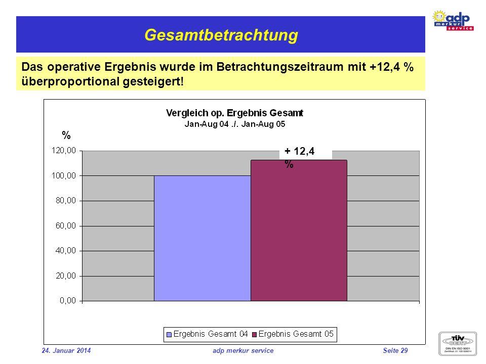 24. Januar 2014adp merkur serviceSeite 29 Gesamtbetrachtung Das operative Ergebnis wurde im Betrachtungszeitraum mit +12,4 % überproportional gesteige