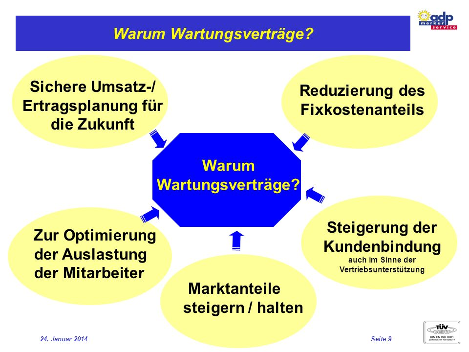 24.Januar 2014adp merkur serviceSeite 20 Beispiel: Kunde Fa.