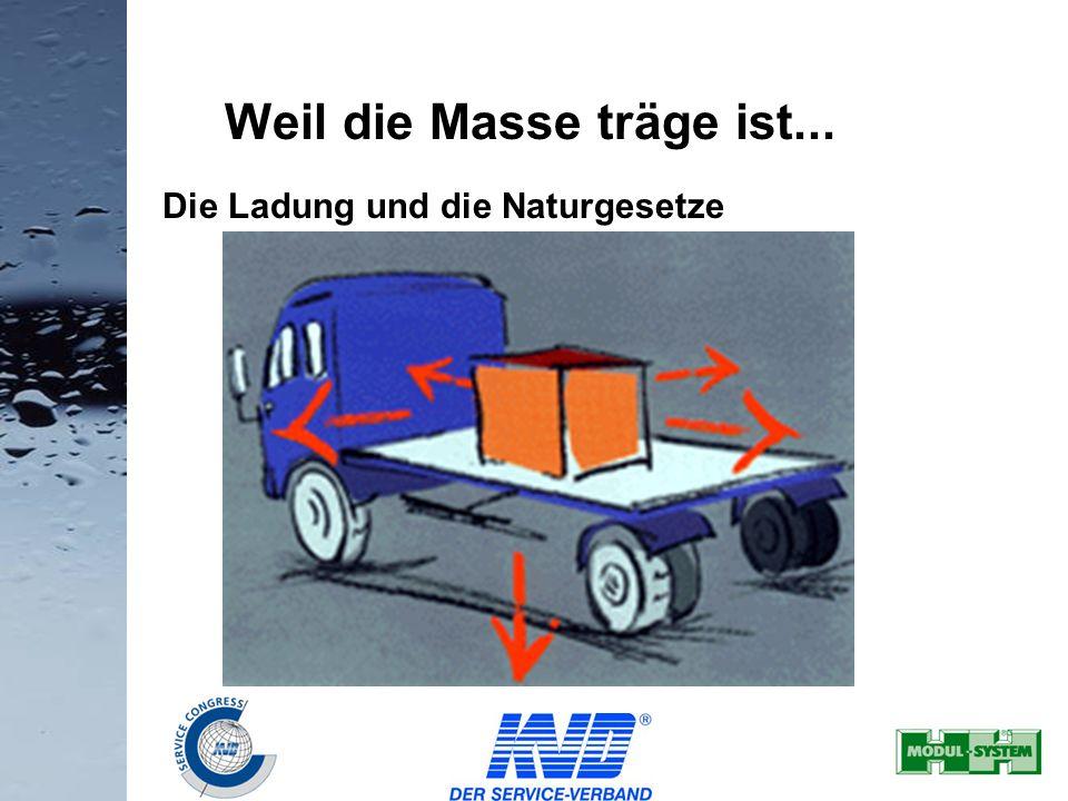 25 Die Ladung und die Naturgesetze Weil die Masse träge ist...