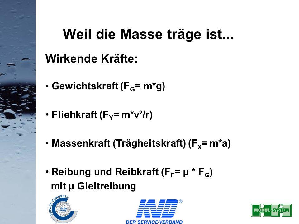 26 Wirkende Kräfte: Gewichtskraft (F G = m*g) Fliehkraft (F Y = m*v²/r) Massenkraft (Trägheitskraft) (F x = m*a) Reibung und Reibkraft (F F = µ * F G