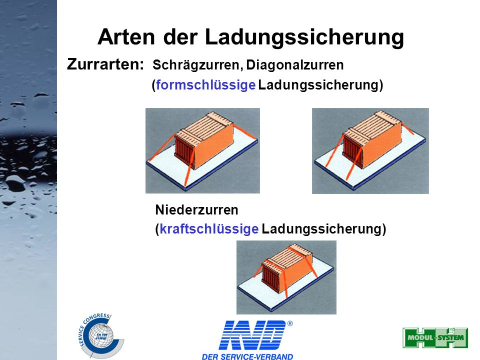 29 Zurrarten: Schrägzurren, Diagonalzurren (formschlüssige Ladungssicherung) Arten der Ladungssicherung Niederzurren (kraftschlüssige Ladungssicherung