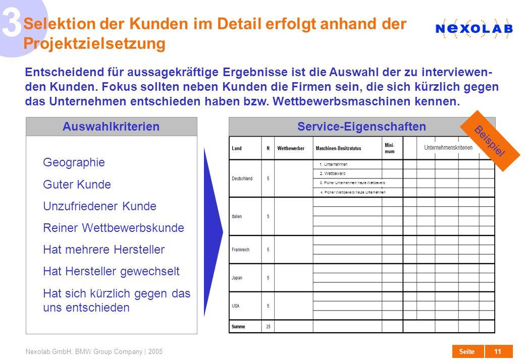 11 SeiteNexolab GmbH, BMW Group Company | 2005 3 Selektion der Kunden im Detail erfolgt anhand der Projektzielsetzung Entscheidend für aussagekräftige