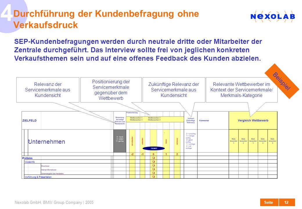 12 SeiteNexolab GmbH, BMW Group Company | 2005 4 Durchführung der Kundenbefragung ohne Verkaufsdruck SEP-Kundenbefragungen werden durch neutrale dritt