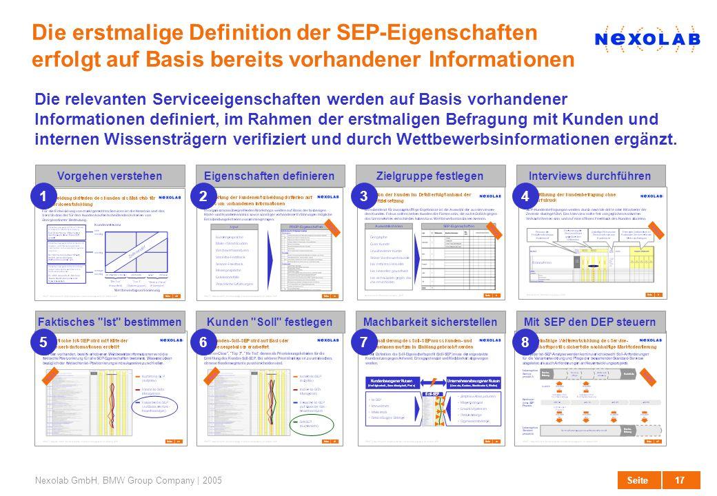 17 SeiteNexolab GmbH, BMW Group Company | 2005 Die erstmalige Definition der SEP-Eigenschaften erfolgt auf Basis bereits vorhandener Informationen Die