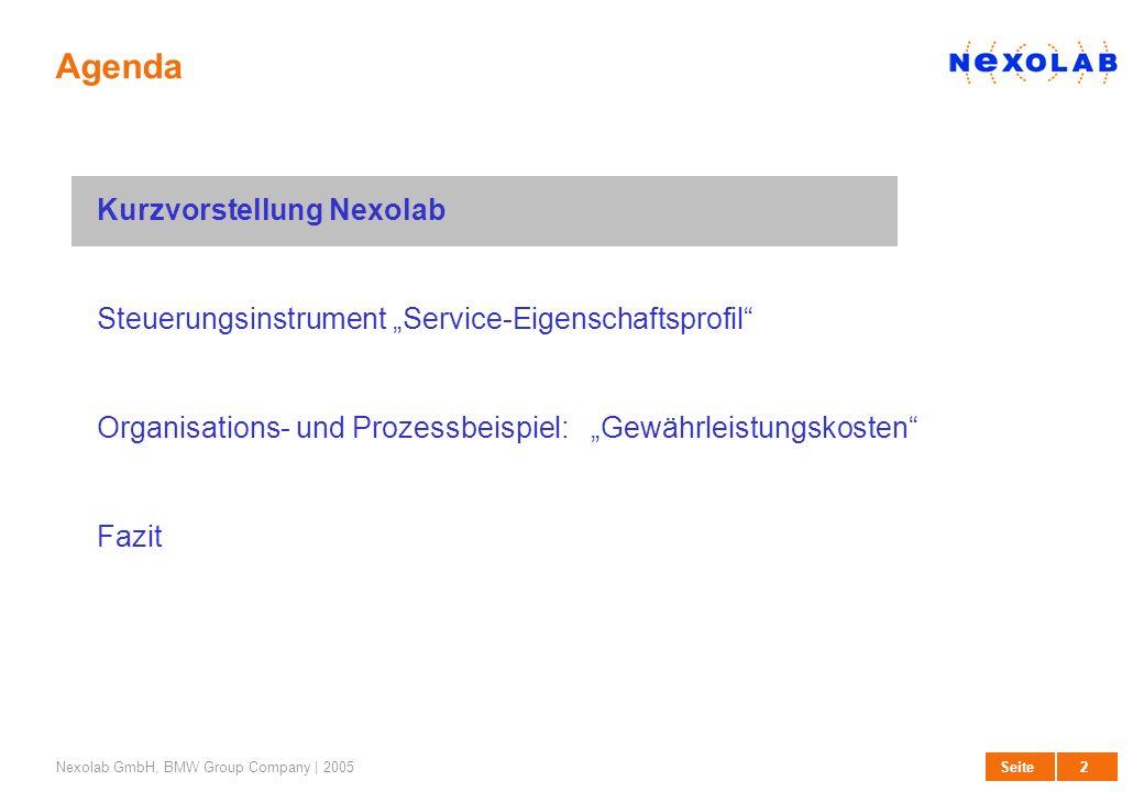 2 SeiteNexolab GmbH, BMW Group Company | 2005 Agenda Kurzvorstellung Nexolab Steuerungsinstrument Service-Eigenschaftsprofil Organisations- und Prozes