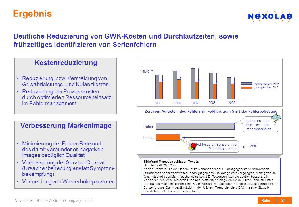 28 SeiteNexolab GmbH, BMW Group Company | 2005 Ergebnis Kostenreduzierung Reduzierung, bzw. Vermeidung von Gewährleistungs- und Kulanzkosten Reduzieru