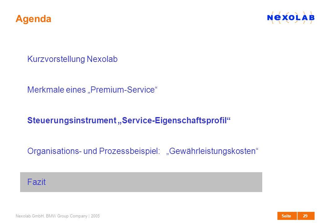 29 SeiteNexolab GmbH, BMW Group Company | 2005 Agenda Kurzvorstellung Nexolab Merkmale eines Premium-Service Steuerungsinstrument Service-Eigenschafts