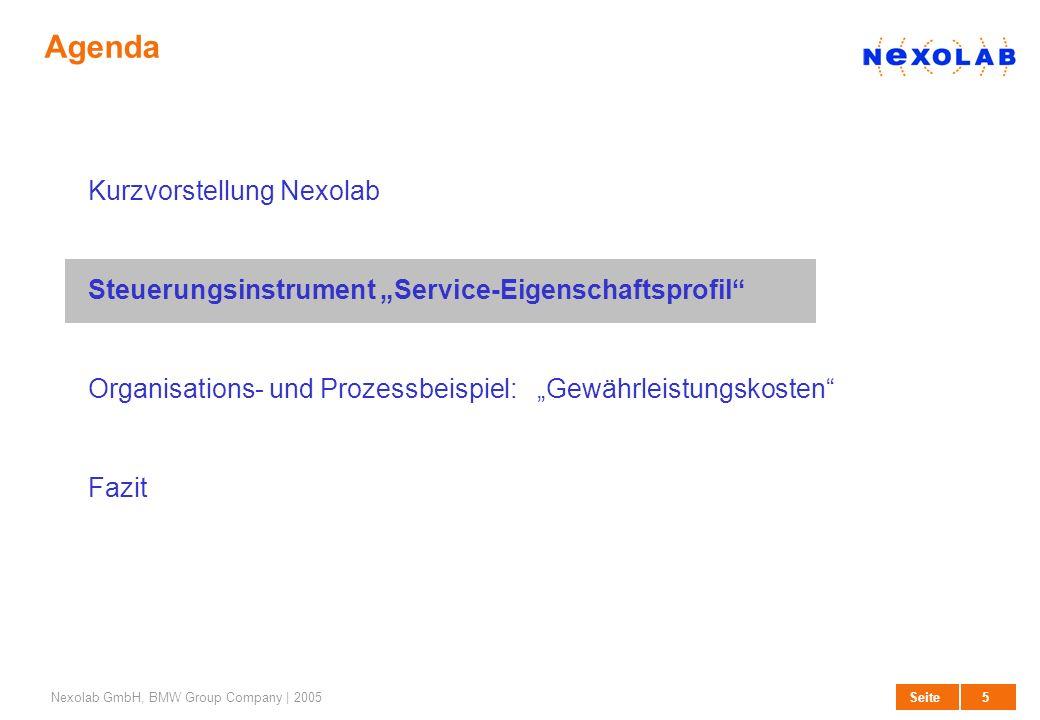 5 SeiteNexolab GmbH, BMW Group Company | 2005 Agenda Kurzvorstellung Nexolab Steuerungsinstrument Service-Eigenschaftsprofil Organisations- und Prozes